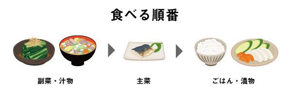 食べる順番-3.jpg