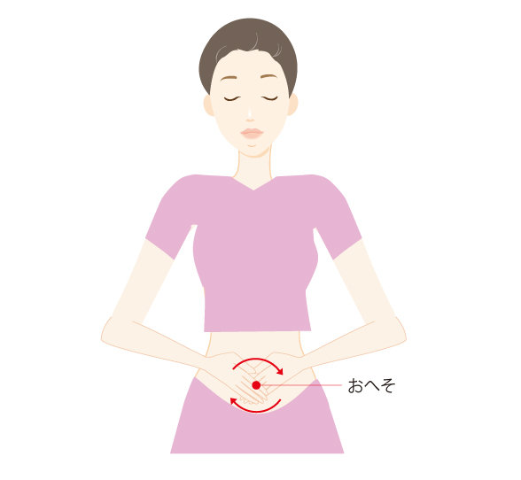 腸ツボマッサージイラスト1.jpg